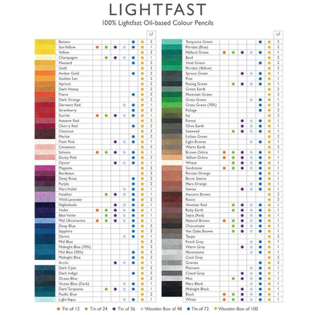 Derwent Lightfast Coloured Pencils Wooden Box Set of 48 | Cass Art